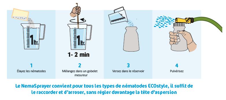 Doseur de pulvérisation pour nématodes ECOstyle